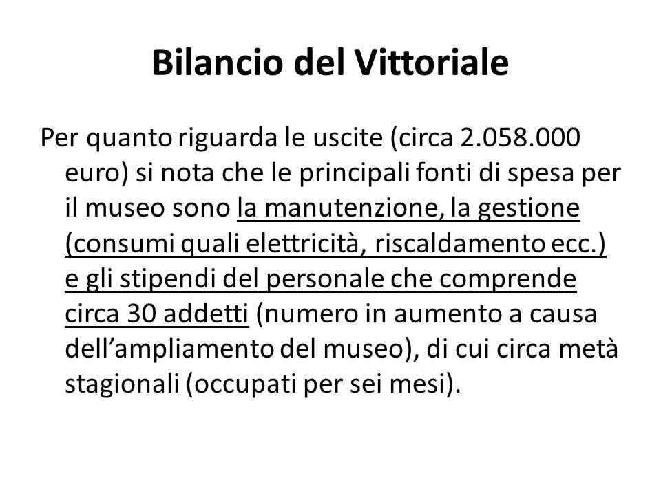 Bilancio del Vittoriale Per quanto riguarda le uscite (circa 2.058.000 euro) si nota che le principali fonti di spesa per il museo sono la manutenzion