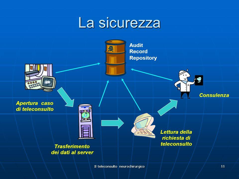 Il teleconsulto neurochirurgico 11 La sicurezza Apertura caso di teleconsulto Lettura della richiesta di teleconsulto Trasferimento dei dati al server