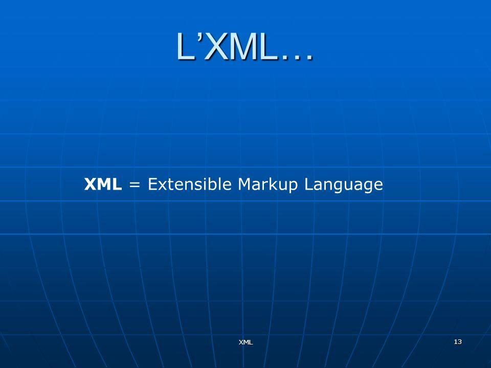 XML 13 LXML… XML = Extensible Markup Language