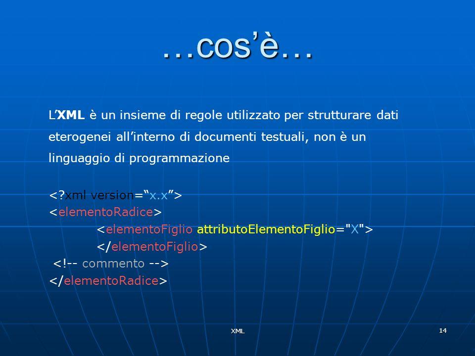 XML 14 …cosè… LXML è un insieme di regole utilizzato per strutturare dati eterogenei allinterno di documenti testuali, non è un linguaggio di programm