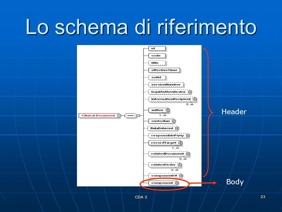 CDA 2 23 Lo schema di riferimento Header Body