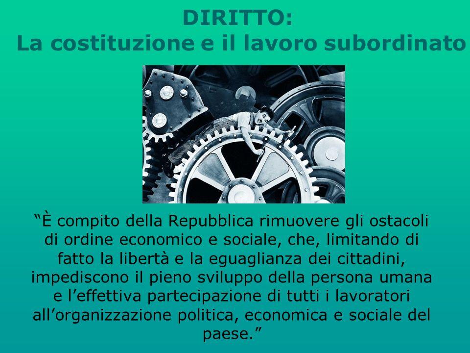 I diritti del lavoratore Il diritto al lavoro (Art.