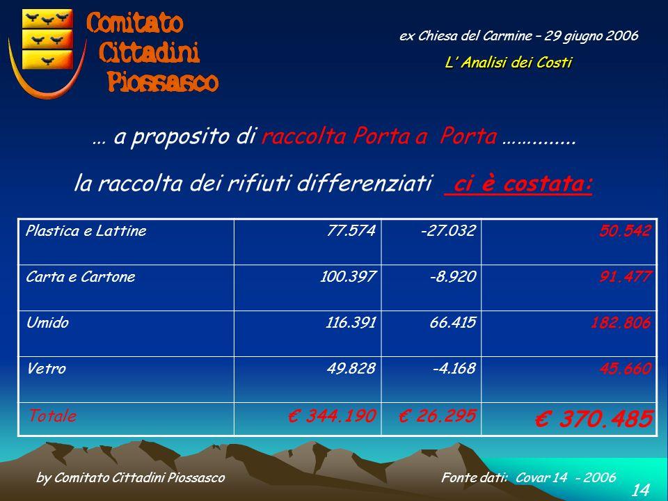 by Comitato Cittadini Piossasco 13 ex Chiesa del Carmine – 29 giugno 2006 Durante il successivo lncontro con il Sindaco avvenuto il 14 giugno u. s. ci