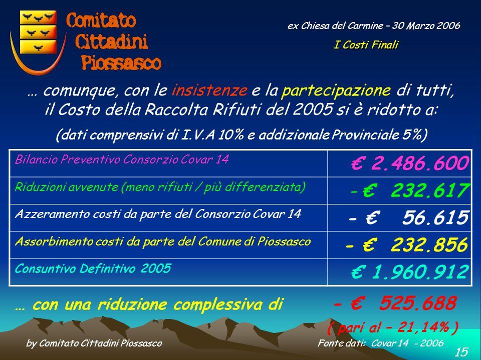 by Comitato Cittadini Piossasco 14 ex Chiesa del Carmine – 29 giugno 2006 … a proposito di raccolta Porta a Porta ……........ la raccolta dei rifiuti d