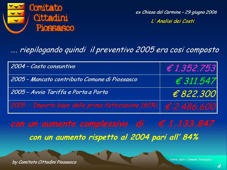 by Comitato Cittadini Piossasco 14 ex Chiesa del Carmine – 29 giugno 2006 … a proposito di raccolta Porta a Porta ……........