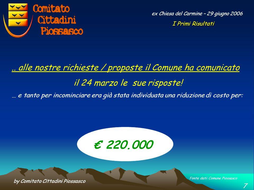 by Comitato Cittadini Piossasco 7 ex Chiesa del Carmine – 29 giugno 2006..
