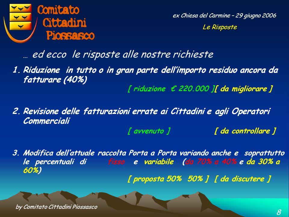 by Comitato Cittadini Piossasco 7 ex Chiesa del Carmine – 29 giugno 2006.. alle nostre richieste / proposte il Comune ha comunicato il 24 marzo le sue
