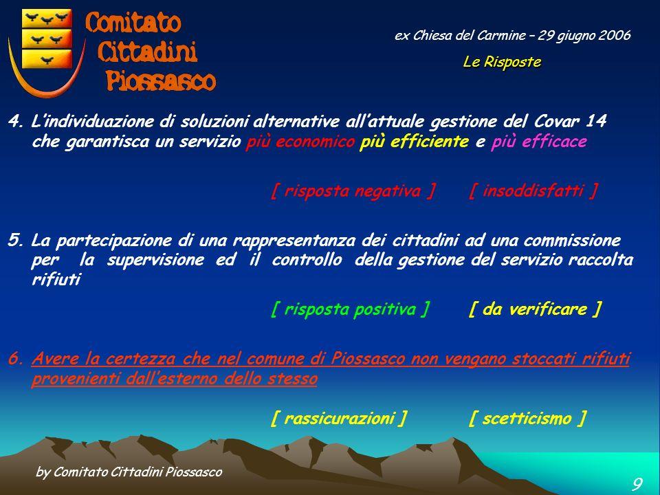 by Comitato Cittadini Piossasco 8 ex Chiesa del Carmine – 29 giugno 2006 … ed ecco le risposte alle nostre richieste 1.Riduzione in tutto o in gran pa