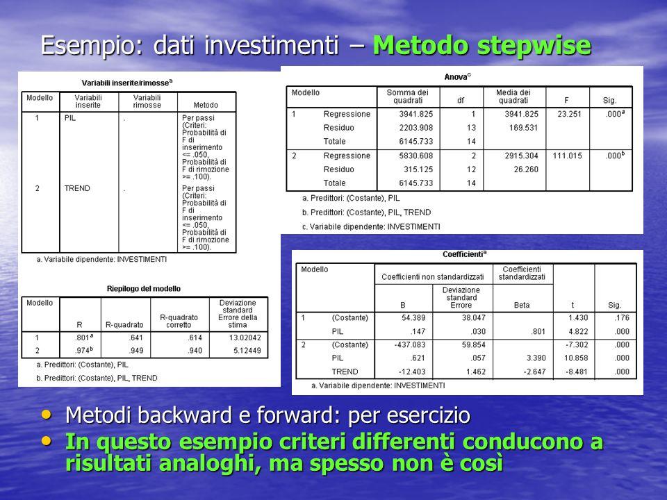 Esempio: dati investimenti – Metodo stepwise Metodi backward e forward: per esercizio Metodi backward e forward: per esercizio In questo esempio criteri differenti conducono a risultati analoghi, ma spesso non è così In questo esempio criteri differenti conducono a risultati analoghi, ma spesso non è così