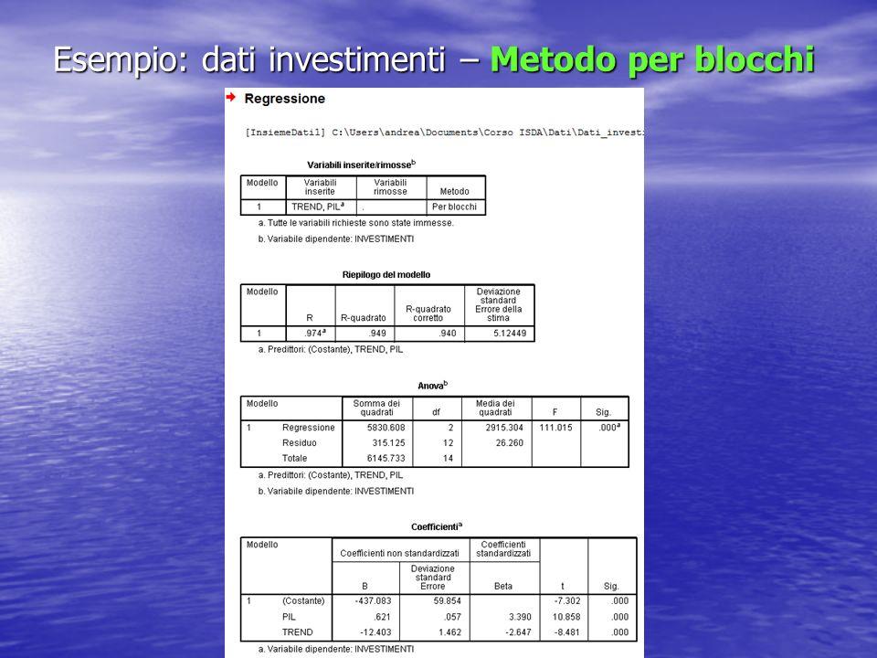 Esempio: dati investimenti – Metodo per blocchi