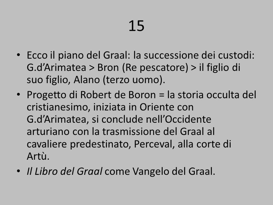 15 Ecco il piano del Graal: la successione dei custodi: G.dArimatea > Bron (Re pescatore) > il figlio di suo figlio, Alano (terzo uomo).