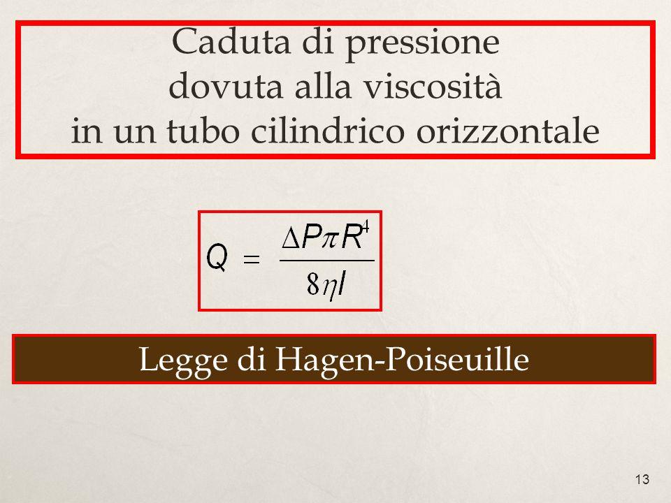 13 Caduta di pressione dovuta alla viscosità in un tubo cilindrico orizzontale Legge di Hagen-Poiseuille