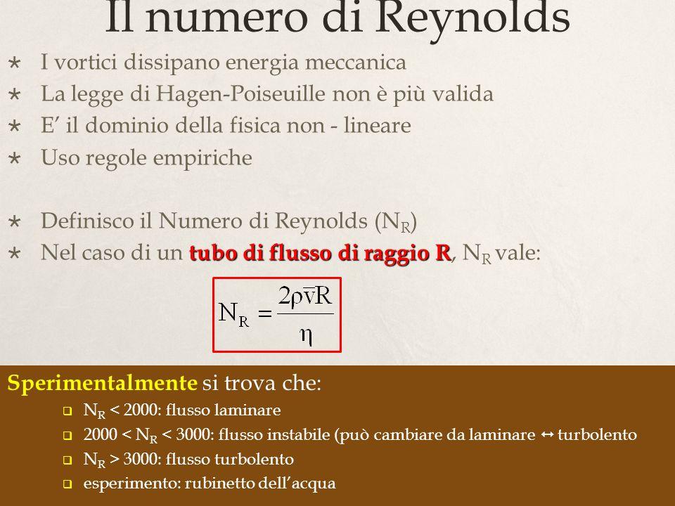 19 Il numero di Reynolds I vortici dissipano energia meccanica La legge di Hagen-Poiseuille non è più valida E il dominio della fisica non - lineare Uso regole empiriche Definisco il Numero di Reynolds (N R ) tubo di flusso di raggio R Nel caso di un tubo di flusso di raggio R, N R vale: Sperimentalmente si trova che: N R < 2000: flusso laminare 2000 < N R < 3000: flusso instabile (può cambiare da laminare turbolento N R > 3000: flusso turbolento esperimento: rubinetto dellacqua