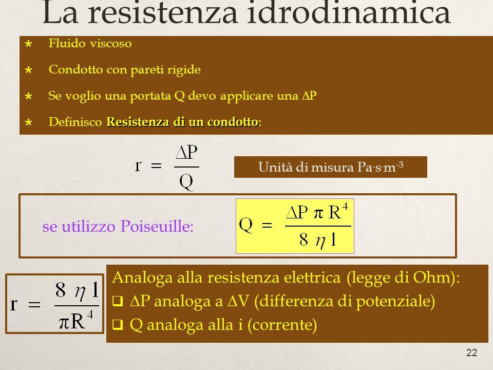 22 La resistenza idrodinamica Fluido viscoso Condotto con pareti rigide Se voglio una portata Q devo applicare una P Resistenza di un condotto Definis