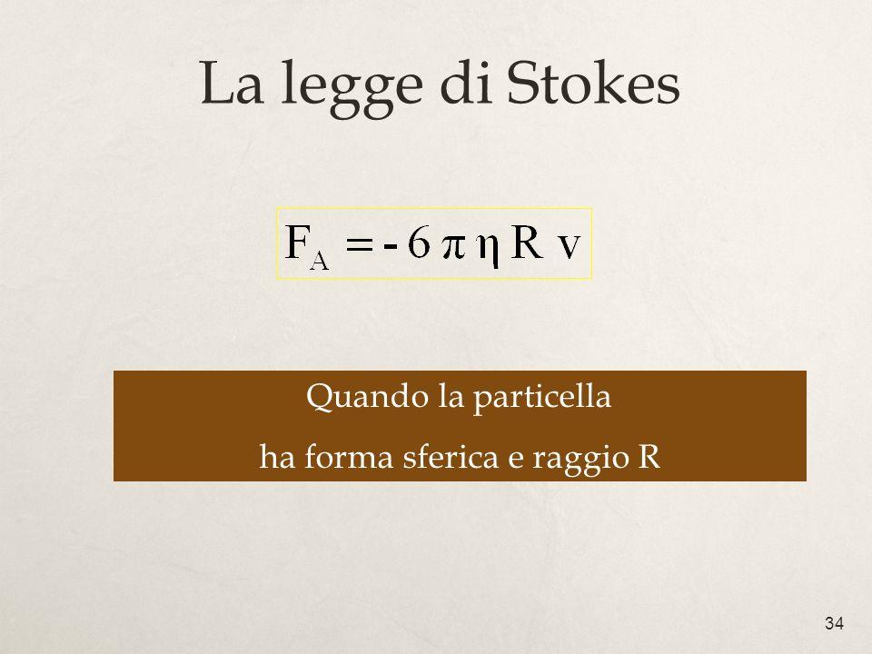 34 La legge di Stokes Quando la particella ha forma sferica e raggio R