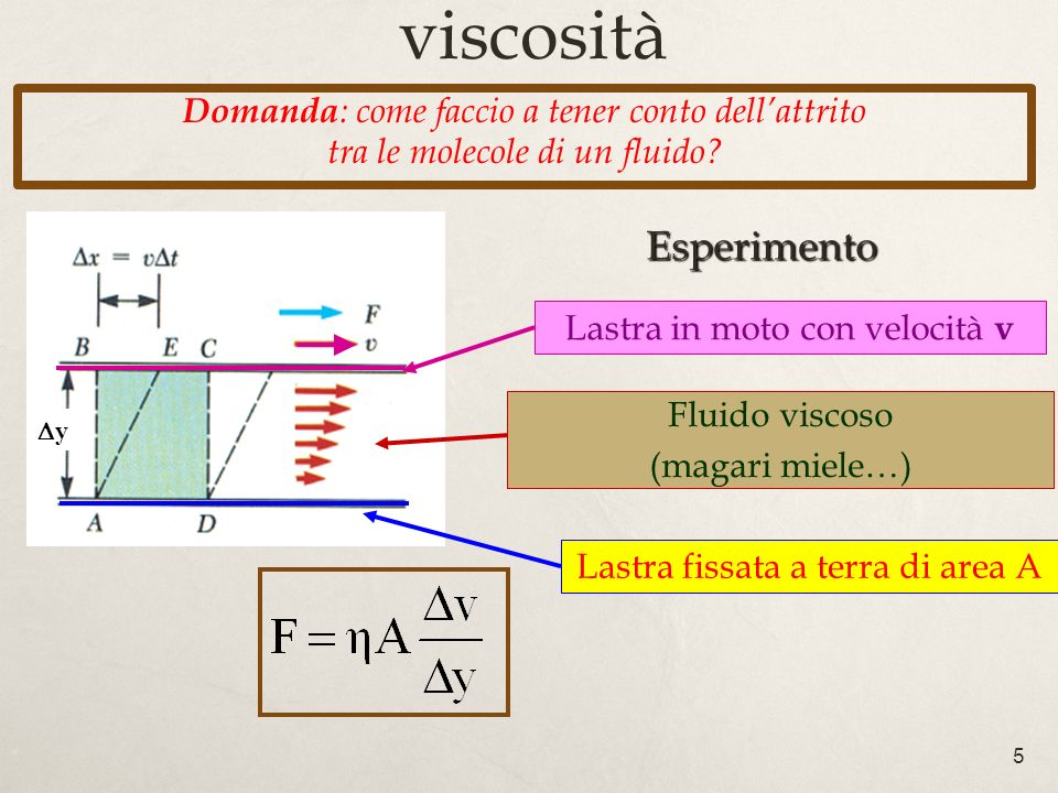 5 y Definizione operativa di viscosità Domanda : come faccio a tener conto dellattrito tra le molecole di un fluido.