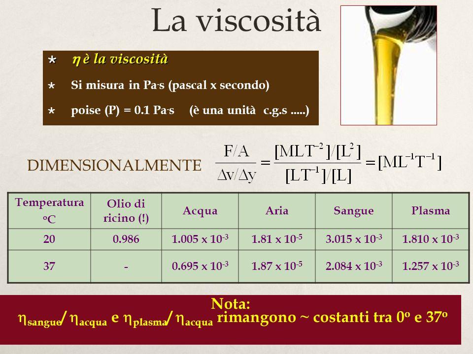 6 La viscosità è la viscosità è la viscosità Si misura in Pa. s (pascal x secondo) poise (P) = 0.1 Pa. s (è una unità c.g.s.....) DIMENSIONALMENTE Tem