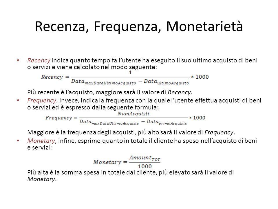 Recenza, Frequenza, Monetarietà Recency indica quanto tempo fa lutente ha eseguito il suo ultimo acquisto di beni o servizi e viene calcolato nel modo