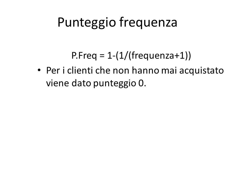 Punteggio frequenza P.Freq = 1-(1/(frequenza+1)) Per i clienti che non hanno mai acquistato viene dato punteggio 0.