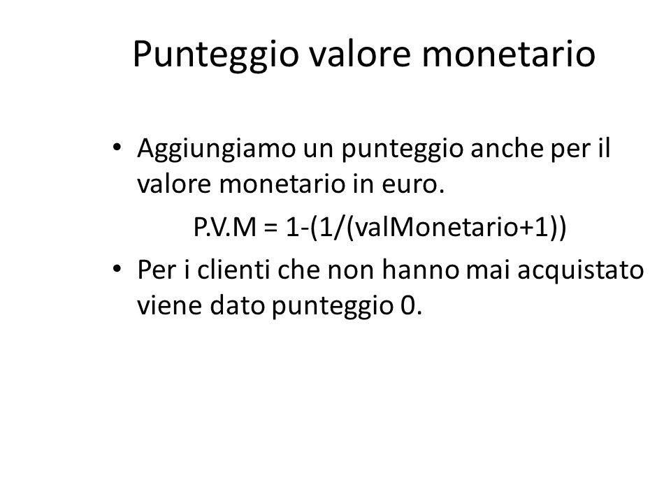 Punteggio valore monetario Aggiungiamo un punteggio anche per il valore monetario in euro. P.V.M = 1-(1/(valMonetario+1)) Per i clienti che non hanno