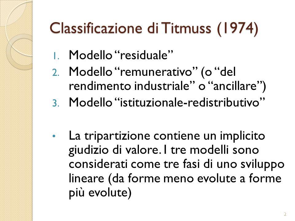 Classificazione di Titmuss (1974) 1. Modello residuale 2. Modello remunerativo (o del rendimento industriale o ancillare) 3. Modello istituzionale-red