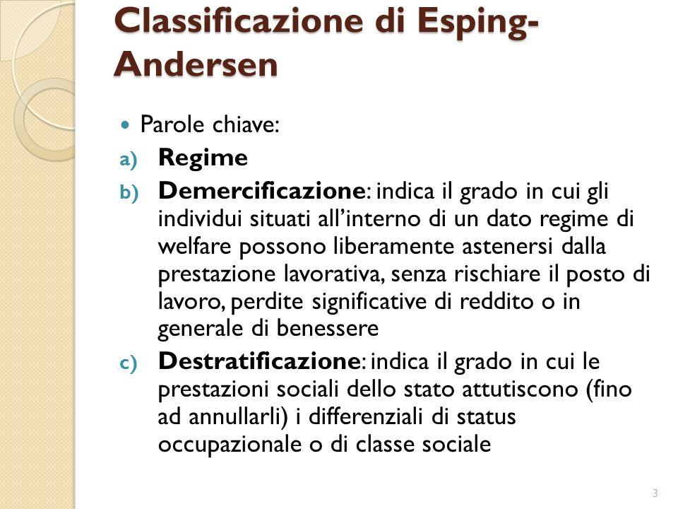 Classificazione di Esping- Andersen Parole chiave: a) Regime b) Demercificazione: indica il grado in cui gli individui situati allinterno di un dato r
