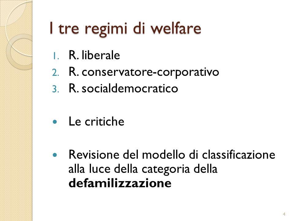 I tre regimi di welfare 1. R. liberale 2. R. conservatore-corporativo 3. R. socialdemocratico Le critiche Revisione del modello di classificazione all