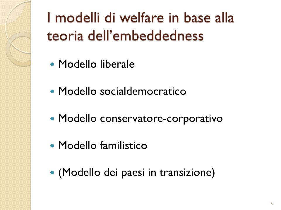 I modelli di welfare in base alla teoria dellembeddedness Modello liberale Modello socialdemocratico Modello conservatore-corporativo Modello familist