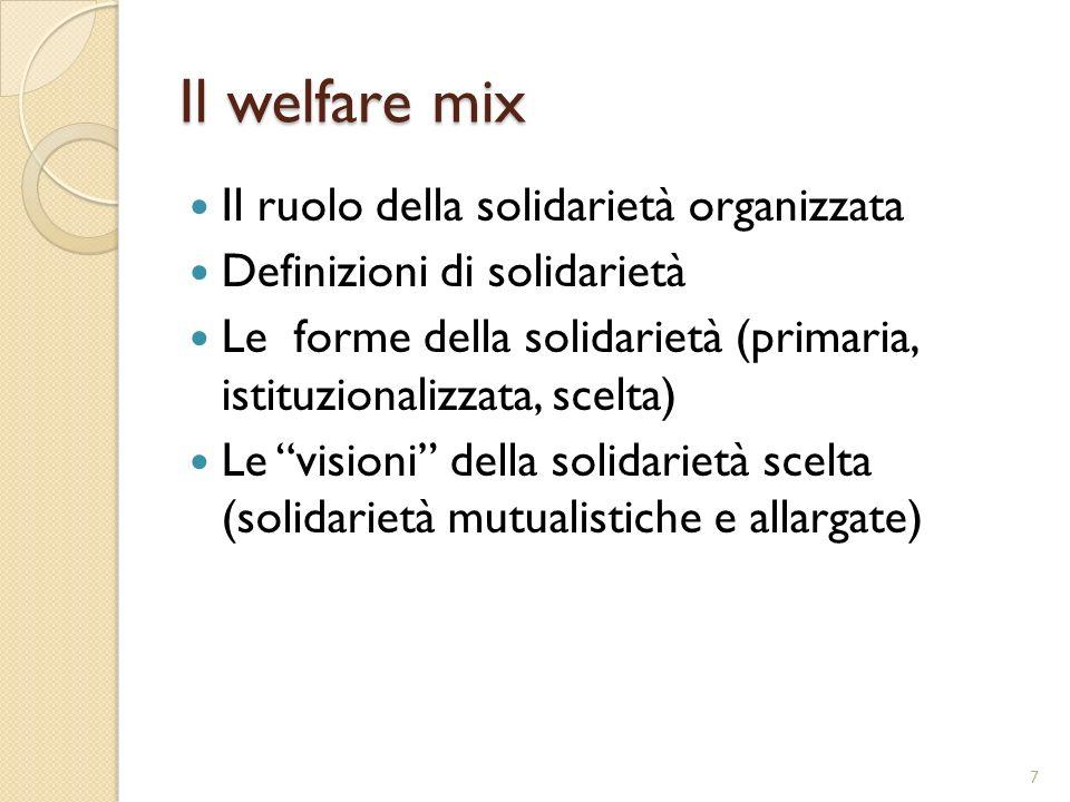 Il welfare mix Il ruolo della solidarietà organizzata Definizioni di solidarietà Le forme della solidarietà (primaria, istituzionalizzata, scelta) Le