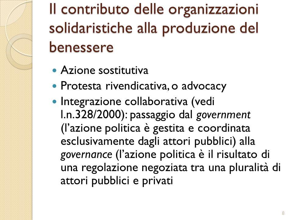 Il contributo delle organizzazioni solidaristiche alla produzione del benessere Azione sostitutiva Protesta rivendicativa, o advocacy Integrazione col