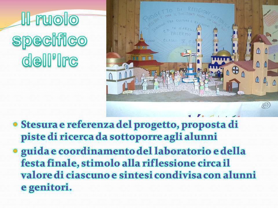 Prof.Andrea Porcarelli9 Gruppo n.