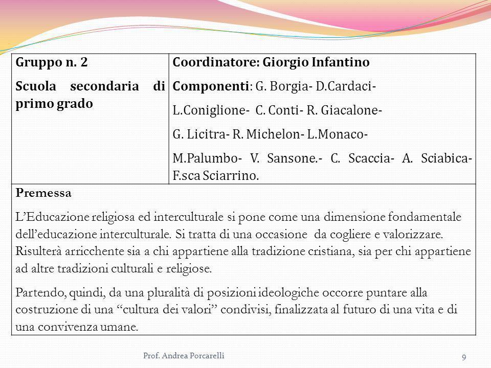 Prof. Andrea Porcarelli9 Gruppo n. 2 Scuola secondaria di primo grado Coordinatore: Giorgio Infantino Componenti: G. Borgia- D.Cardaci- L.Coniglione-