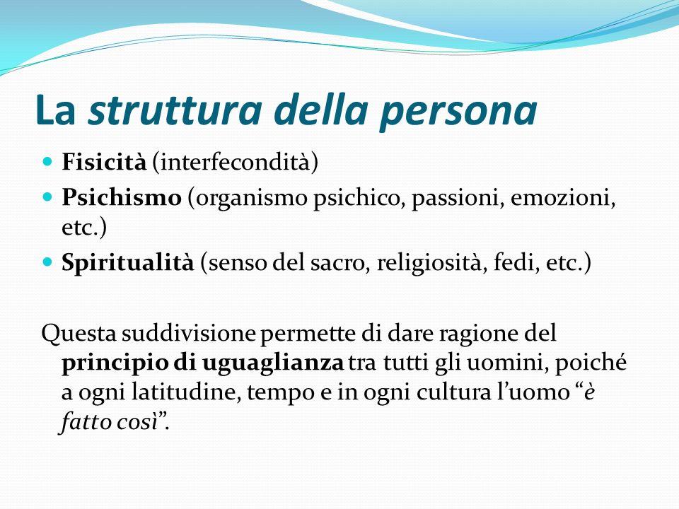 La struttura della persona Fisicità (interfecondità) Psichismo (organismo psichico, passioni, emozioni, etc.) Spiritualità (senso del sacro, religiosi