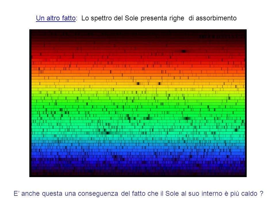 Implicazioni della presenza di righe di assorbimento nello spettro del Sole.