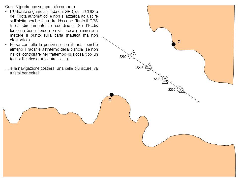 Caso 3 (purtroppo sempre più comune) LUfficiale di guardia si fida del GPS, dellECDIS e del Pilota automatico, e non si azzarda ad uscire sullaletta p