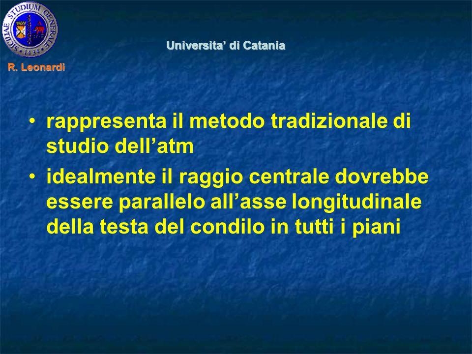 rappresenta il metodo tradizionale di studio dellatm idealmente il raggio centrale dovrebbe essere parallelo allasse longitudinale della testa del condilo in tutti i piani Universita di Catania R.