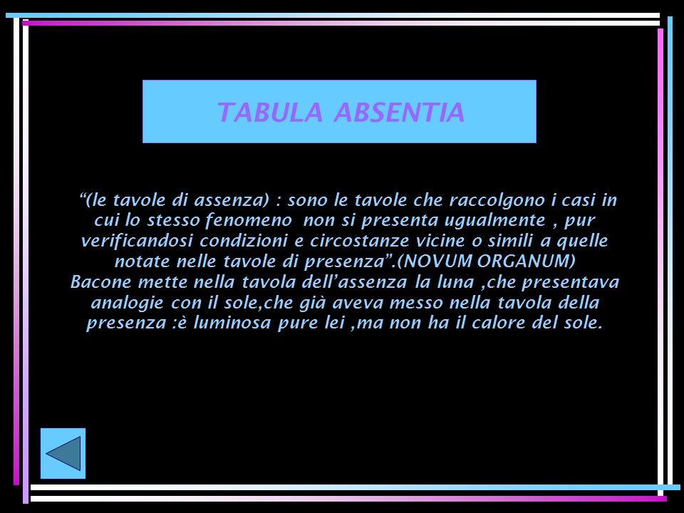 (tavole della presenza): la raccolta dei casi nei quali un determinato fenomeno si presenta ugualmente benché in circostanze diverse.(NOVUM ORGANUM) B