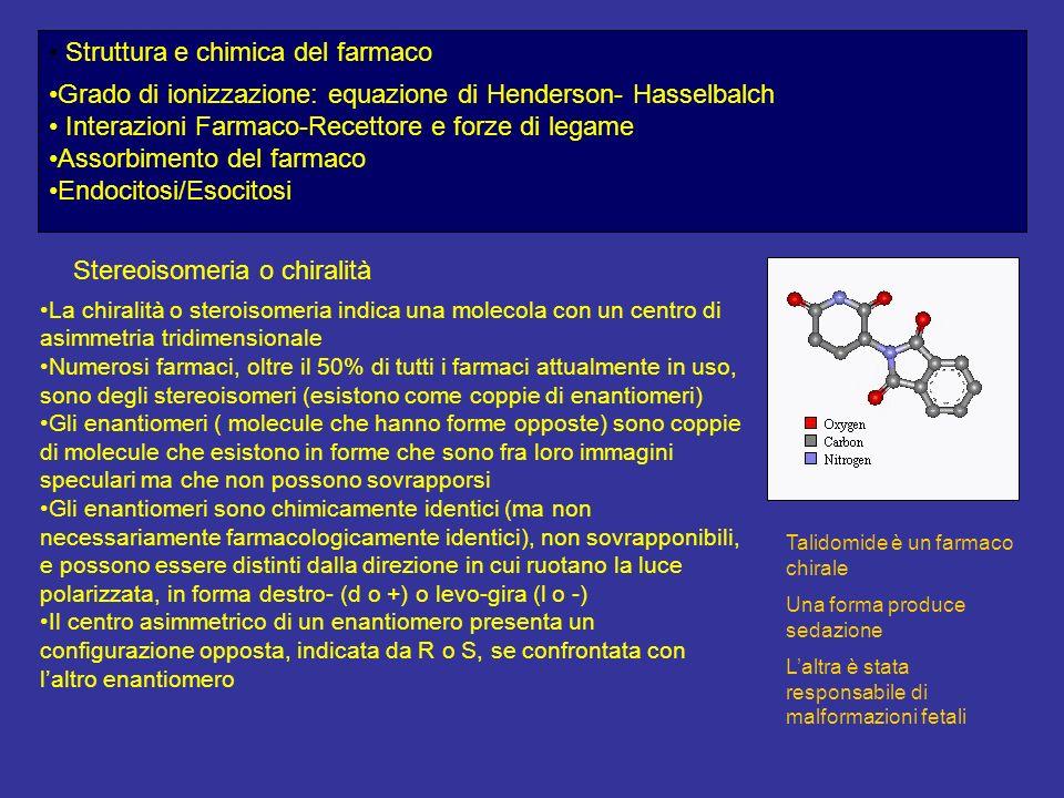 Struttura e chimica del farmaco Grado di ionizzazione: equazione di Henderson- Hasselbalch Interazioni Farmaco-Recettore e forze di legame Assorbiment