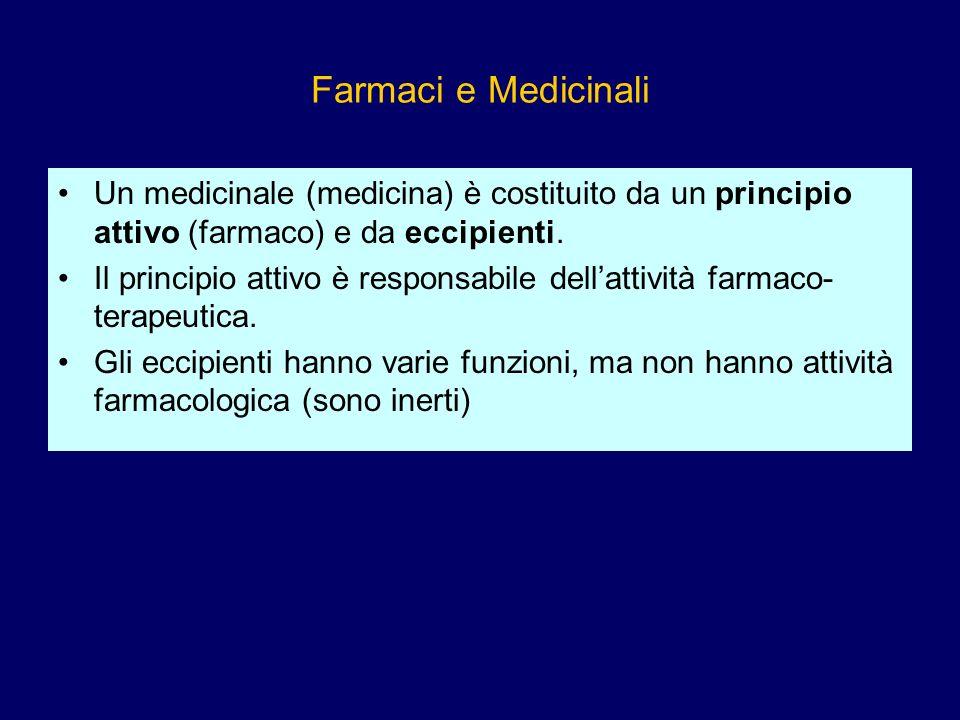 Farmaci e Medicinali Un medicinale (medicina) è costituito da un principio attivo (farmaco) e da eccipienti. Il principio attivo è responsabile dellat