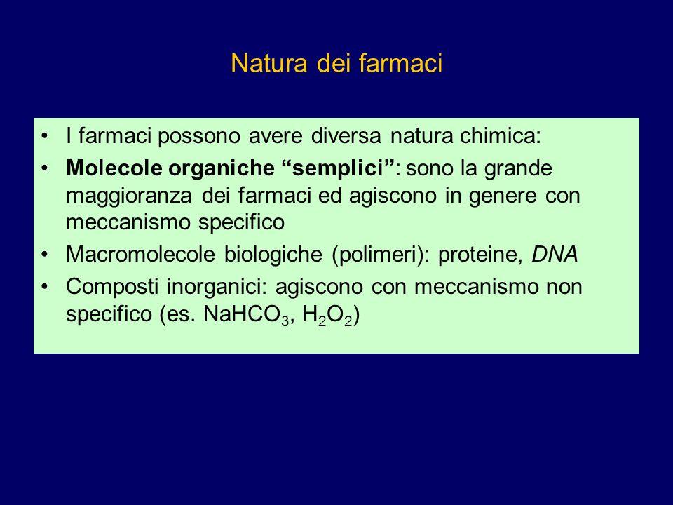 Natura dei farmaci I farmaci possono avere diversa natura chimica: Molecole organiche semplici: sono la grande maggioranza dei farmaci ed agiscono in