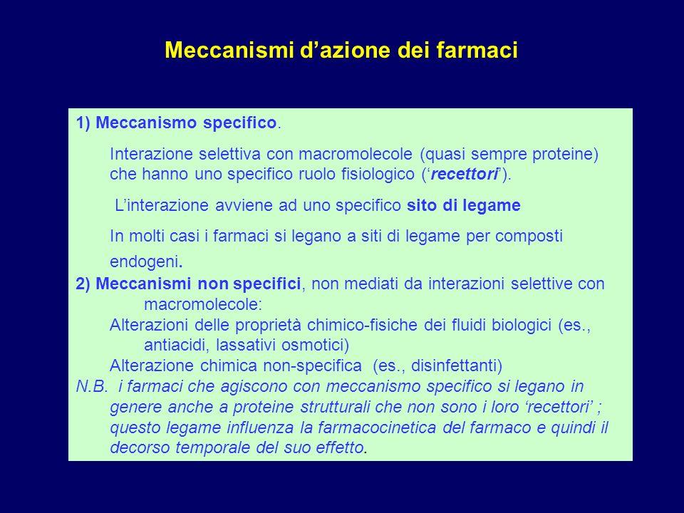 Meccanismi dazione dei farmaci 1) Meccanismo specifico. Interazione selettiva con macromolecole (quasi sempre proteine) che hanno uno specifico ruolo