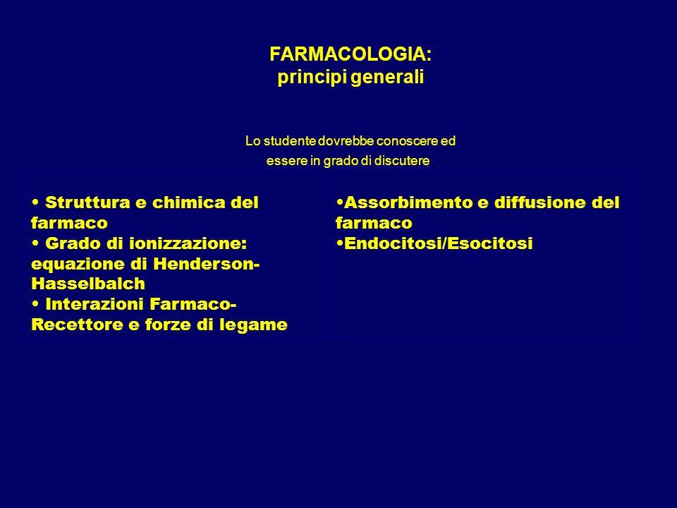 FARMACOLOGIA: principi generali Struttura e chimica del farmaco Grado di ionizzazione: equazione di Henderson- Hasselbalch Interazioni Farmaco- Recett