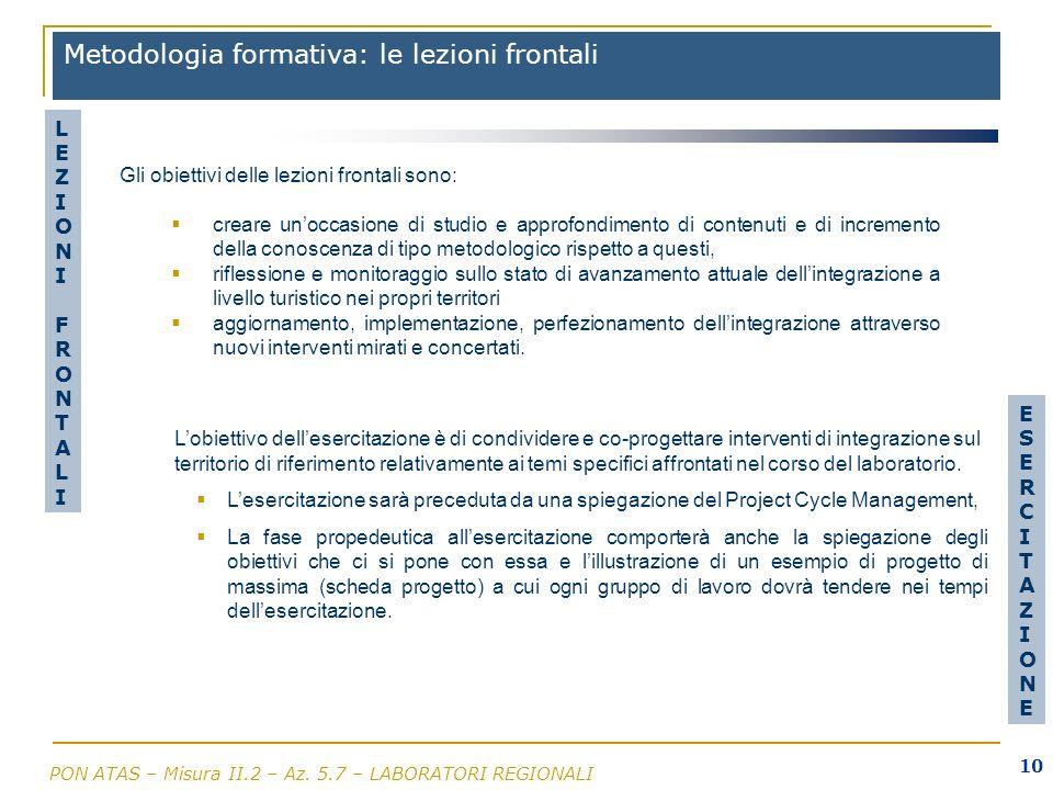 PON ATAS – Misura II.2 – Az. 5.7 – LABORATORI REGIONALI 10 Metodologia formativa: le lezioni frontali Gli obiettivi delle lezioni frontali sono: crear