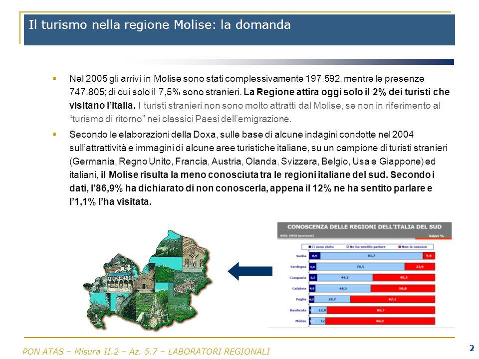 PON ATAS – Misura II.2 – Az. 5.7 – LABORATORI REGIONALI 2 Il turismo nella regione Molise: la domanda Nel 2005 gli arrivi in Molise sono stati comples