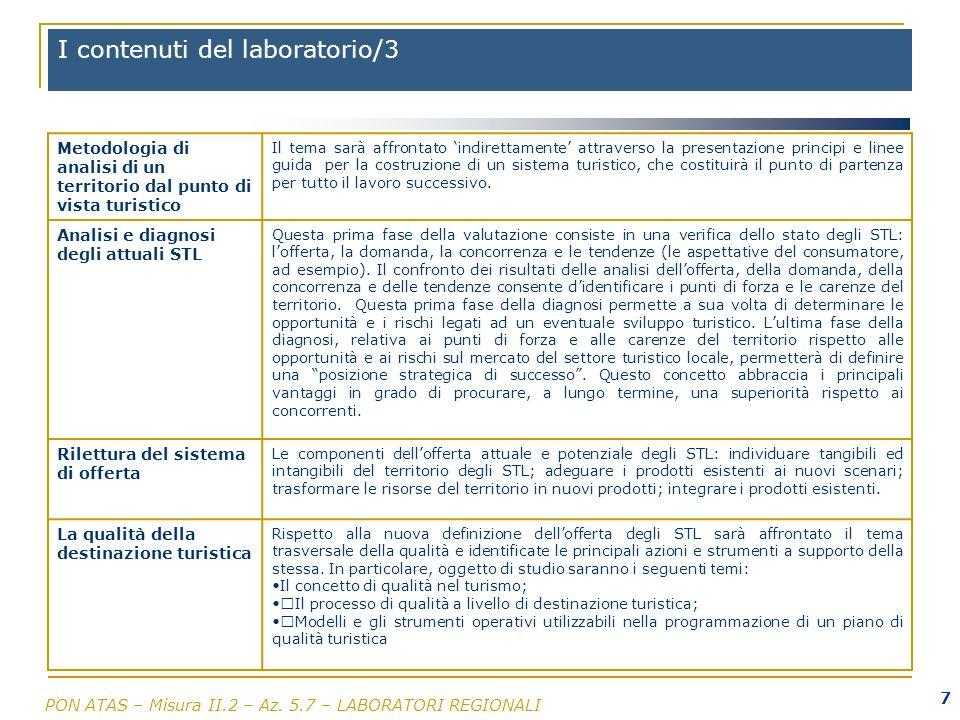 PON ATAS – Misura II.2 – Az. 5.7 – LABORATORI REGIONALI 7 I contenuti del laboratorio/3 Metodologia di analisi di un territorio dal punto di vista tur
