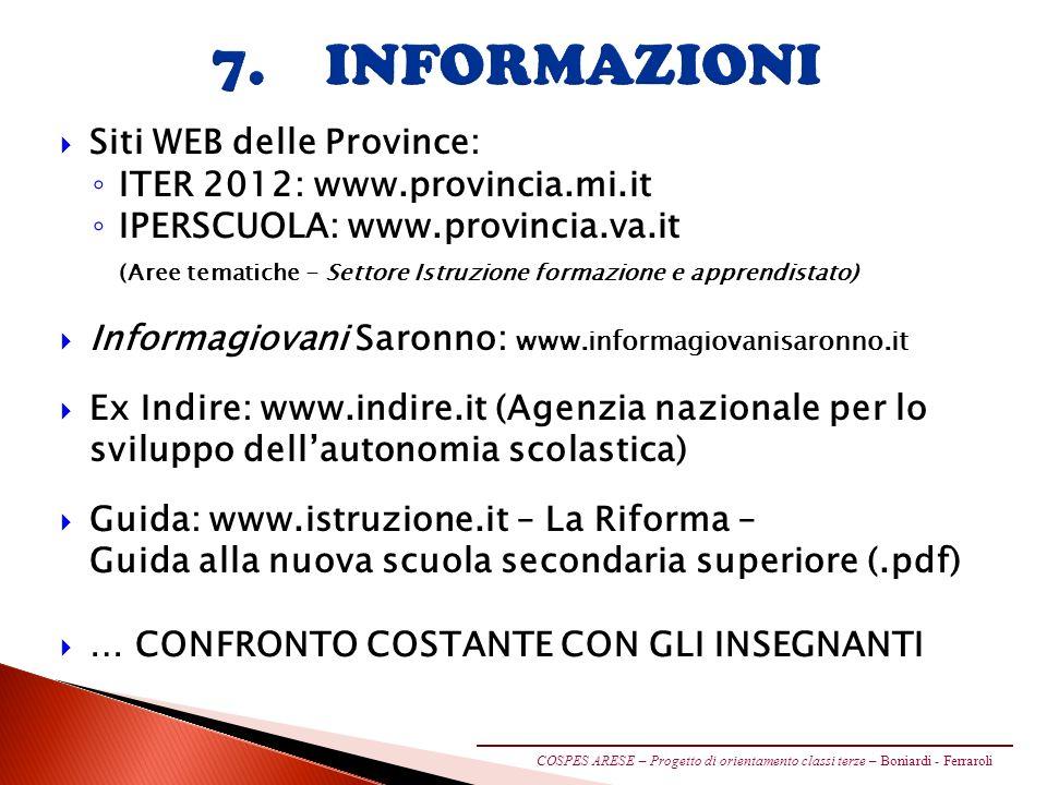7. INFORMAZIONI Siti WEB delle Province: ITER 2012: www.provincia.mi.it IPERSCUOLA: www.provincia.va.it (Aree tematiche - Settore Istruzione formazion