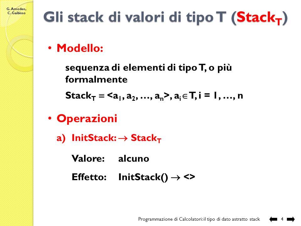 G. Amodeo, C. Gaibisso Lo stack Programmazione di Calcolatori: il tipo di dato astratto stack3 Possibile impiego (tra gli altri): -gestione del proces