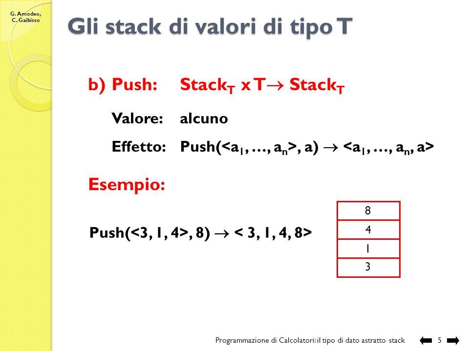 G. Amodeo, C. Gaibisso Gli stack di valori di tipo T (Stack T ) Programmazione di Calcolatori: il tipo di dato astratto stack4 Modello: sequenza di el