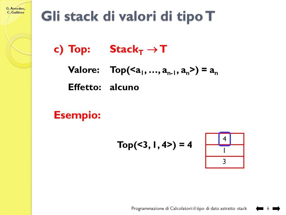 G. Amodeo, C. Gaibisso Gli stack di valori di tipo T Programmazione di Calcolatori: il tipo di dato astratto stack5 b)Push: Stack T x T Stack T Valore