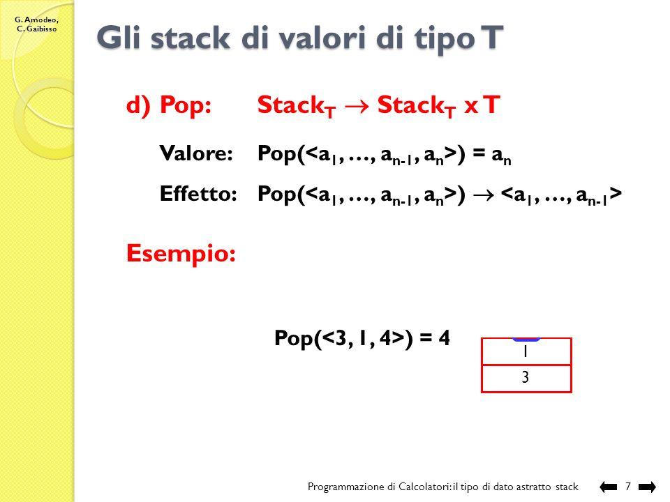 G. Amodeo, C. Gaibisso Gli stack di valori di tipo T Programmazione di Calcolatori: il tipo di dato astratto stack6 c)Top: Stack T T Valore:Top( ) = a